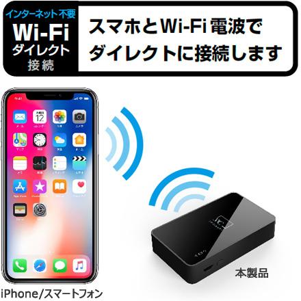 Wi-Fiダイレクト接続